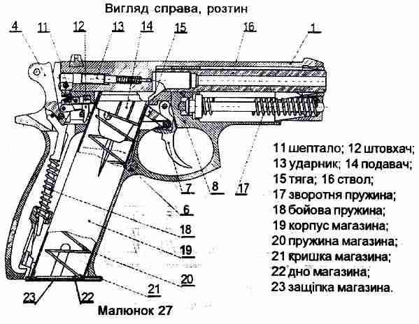 Украинские пистолеты серии ФОРТ-12.