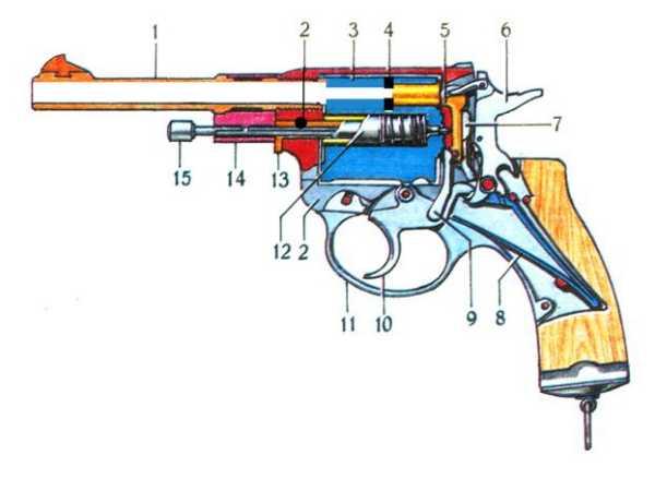 Схема револьвера системы наган